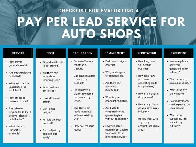 Auto Shop Pay Per Lead Services Checklist (2)