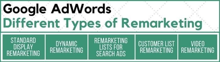 google-adwords-remarketing-ads