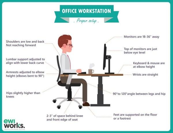 Workstation-setup-768x593